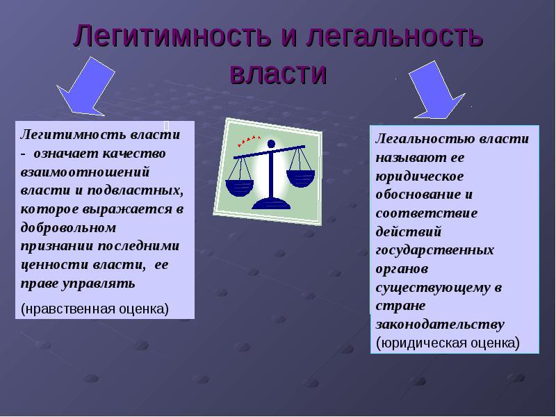 Отличие слов легитимности и легальности