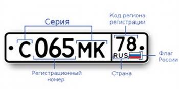 значение цифр и букв на номере авто