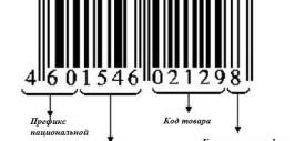 значение цифр под линейным штрихкодом