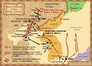 Сражения Русско-японской войны 1904-1905 годов